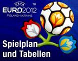 Logo der Euro 2012 in Polen und der Ukraine