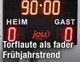Anzeigentafel mit 0:0 in der 90. Minute