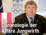 Ex-ÖOC-Chef Heinz Jungwirth
