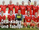 ÖFB-Damen-Mannschaft