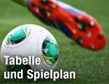 Fußball und Fuß