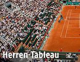 Sandplatz der French Open