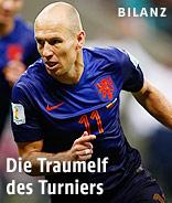 Arjen Robben (Niederlande)