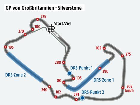 Formel-1-Strecke von Großbritannien