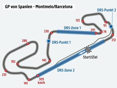 Formel-1-Strecke von Spanien