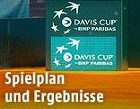 LED-Anzeige beim Davis-Cup