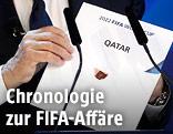 Auslosungszettel zur WM 2022