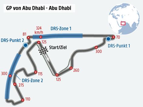 Formel 1 Strecke von Abu Dhabi