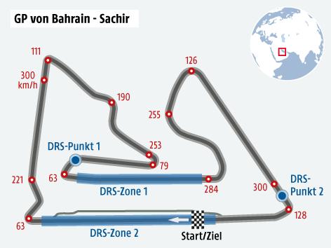 Formel 1 Strecke von Bahrain