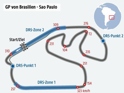 Formel 1 Strecke von Brasilien
