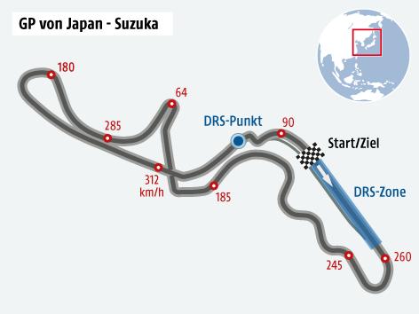 Formel 1 Strecke von Japan