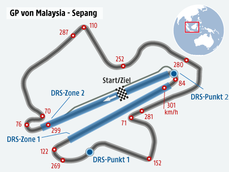 Formel 1 Strecke von Malaysia
