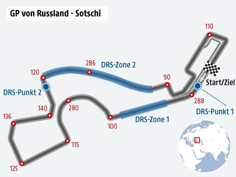 Formel 1 Strecke von Russland