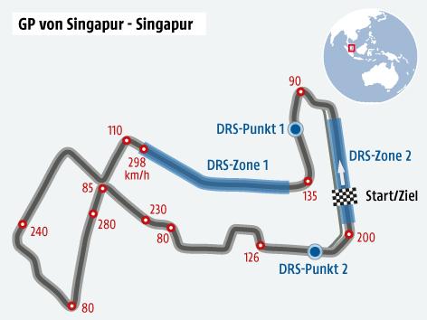 Formel 1 Strecke von Singapur