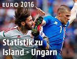 Szene aus dem Spiel Island - Ungarn