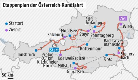 Etappenplan der Österreich-Rundfahrt