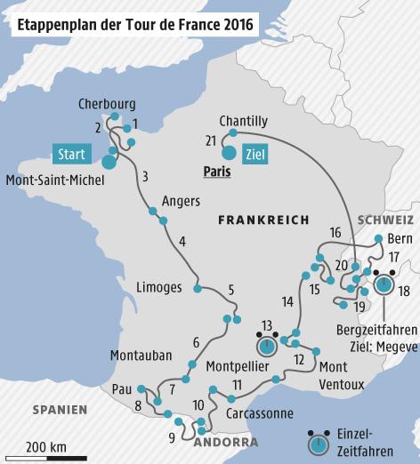 Etappenplan der Tour de France 2016