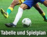 Beine von Fußballern