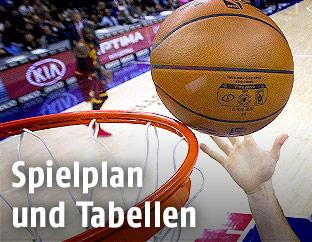 Basketball und Korb