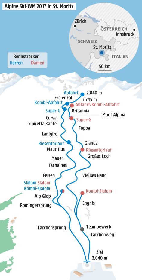 St Moritz Bittet Zum Medaillenkampf Sportorfat