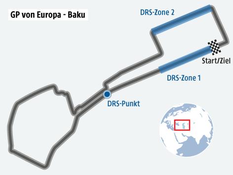 Formel 1 Strecke von Baku