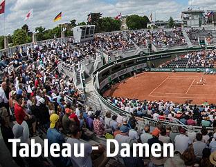 Zuschauer bei den French Open