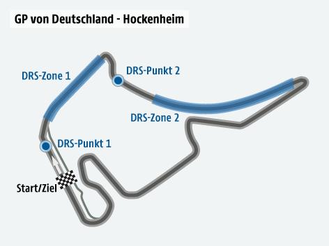 Formel 1 Strecke von Deutschland