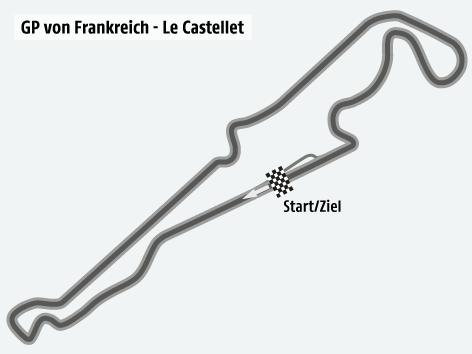 Formel 1 Strecke von Frankreich