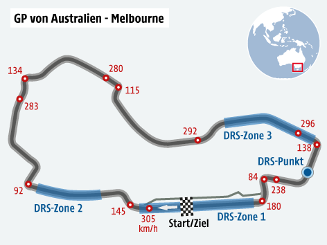 Formel 1 Strecke von Australien