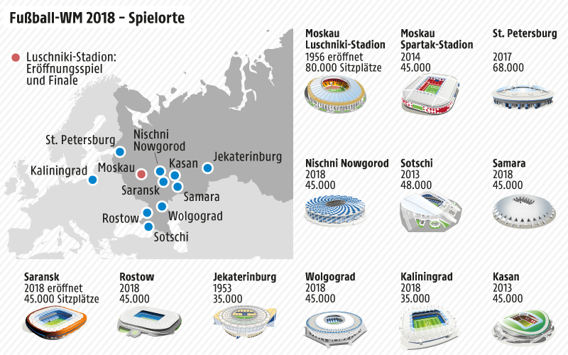 Grafik zu Spielorten und Stadien der Fußball-WM 2018